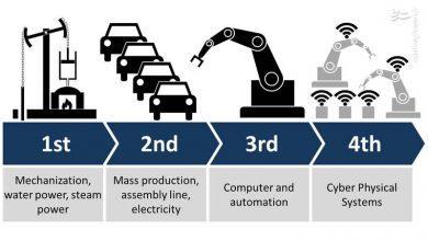 تصویر از «فناوری موج چهارم» چیست و چرا ایران به آن نیاز دارد؟