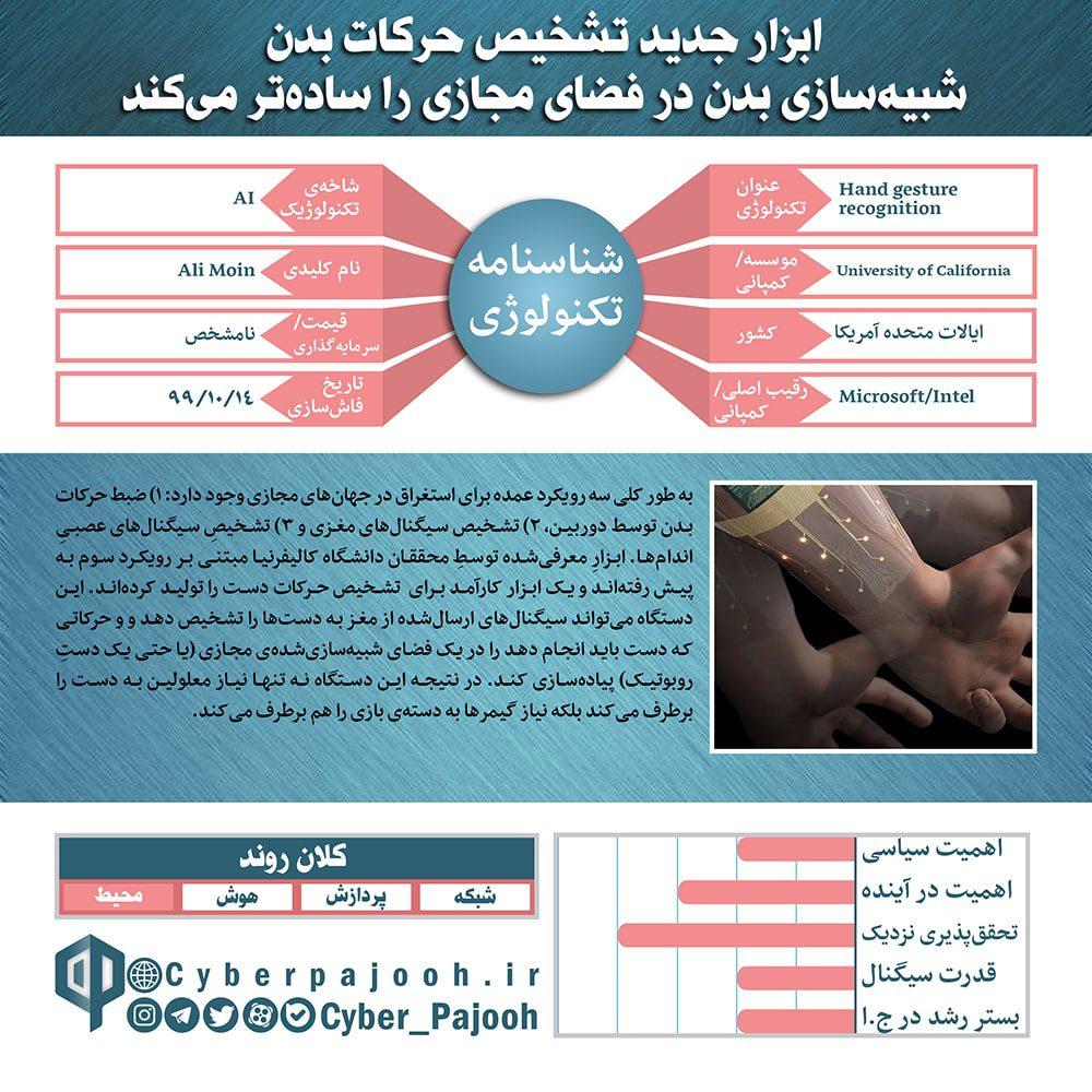 ابزار تشخیص جرکات بدن